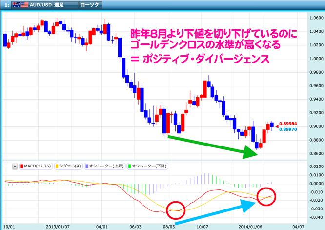 140219shiraisi_chart1