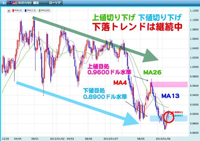 140219shiraisi_chart5