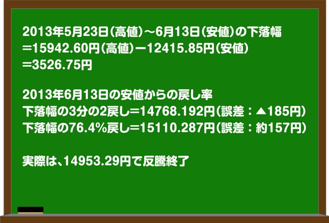 20140210kame_kokuban1