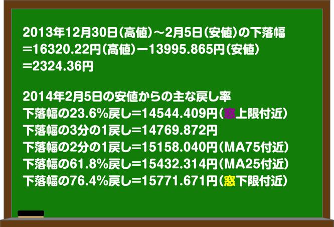 20140210kame_kokuban2