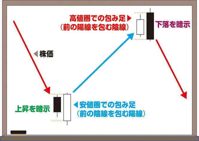 20140303kame_chart1