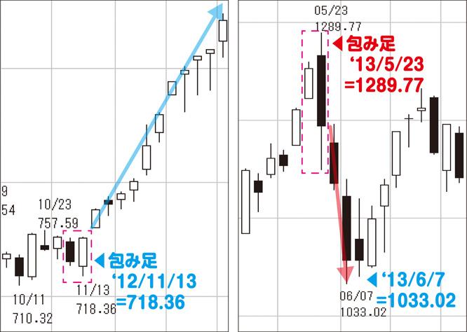 20140303kame_chart6