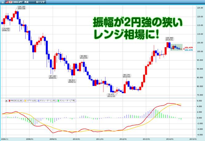 140722shiraishi_chart1ss