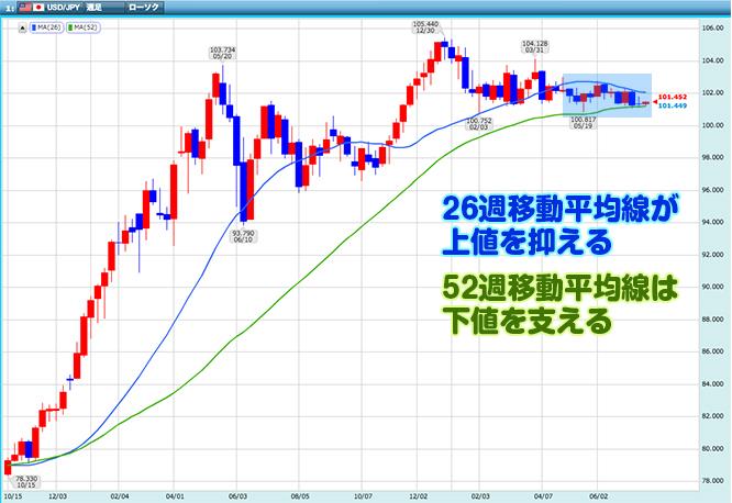 140722shiraishi_chart2ss