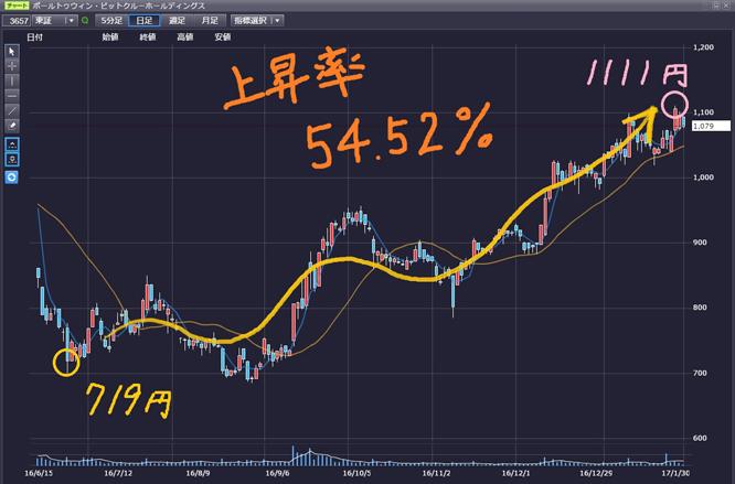 170201_chart2