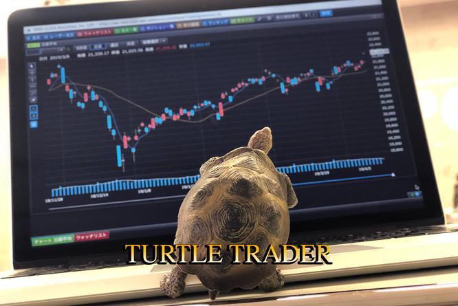 turtletrader-chart